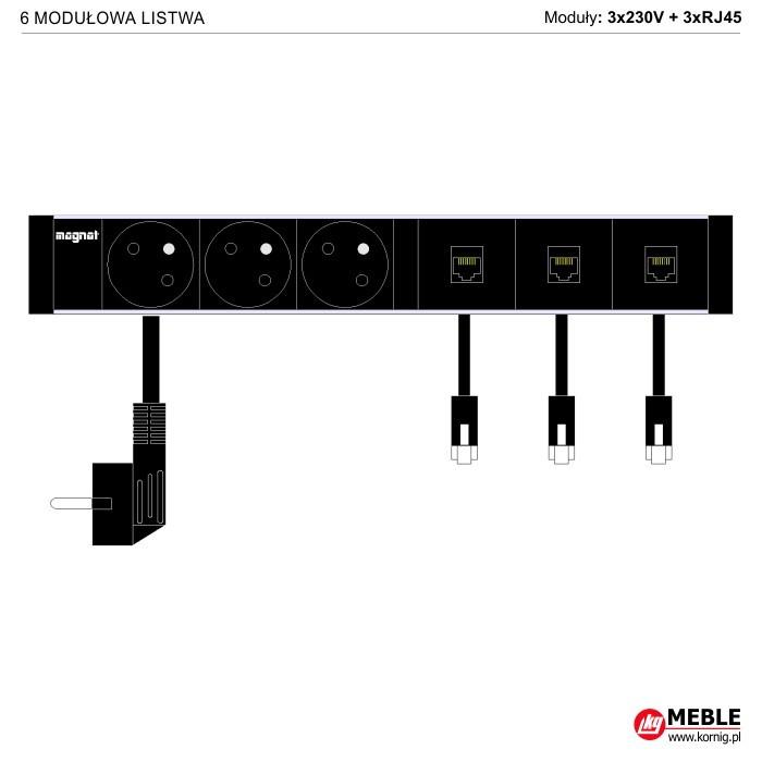 6-modułowa z kablami 3x230V+3xRJ45